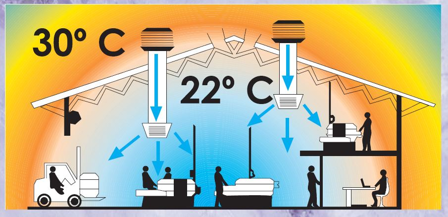 installed-factory-evaporative-coolers
