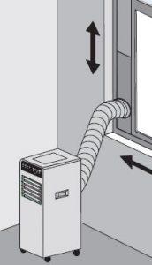 portable air conditioner installation